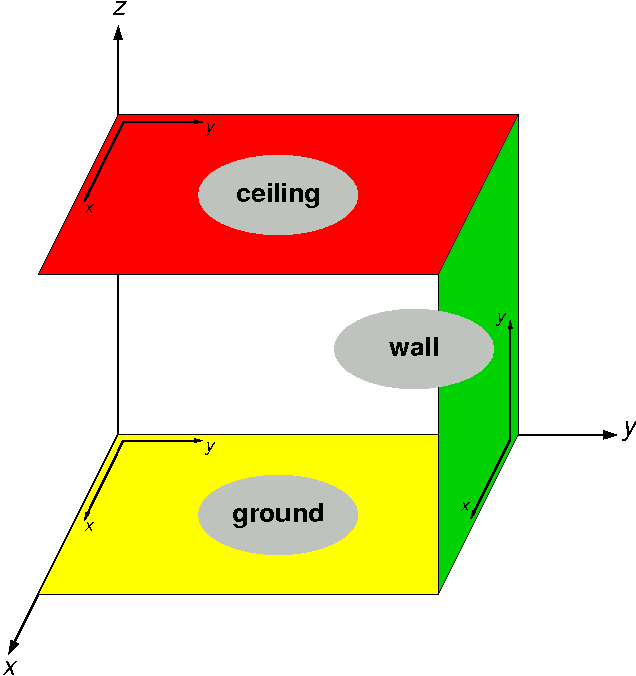 Example of using three 2D physics engines